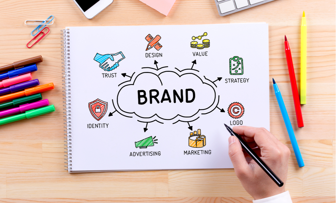 Exactly What Do Brand Touchpoints Mean in Realtor Marketing?
